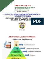 Charla Decreto 1443 de 2015