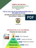 Charla Decreto 1443 de 2015 - Presentación Septiembre 28 de 2015