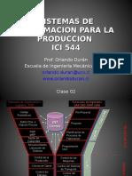 Clase 2 Pronostico de Demanda SIP ICI 544