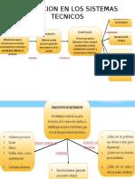 Planeacion en Los Sistemas Tecnicos