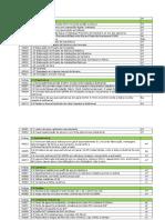 Projeto Orçamento - Sistemas II
