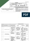 Syllabus- Toxicología Forense-cuatrimestral 2005-III Mgsg