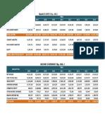 Contoh Analisa Rasio Keuangan