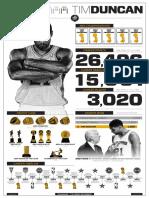 TD Infographic White