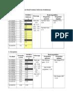 Identifikasi Masalah Dan Implementasi CAPA