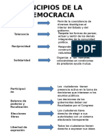 Diapositiva de Democracia
