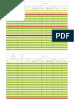 3.0-Load Data Summary for Cpau 11-Ifc