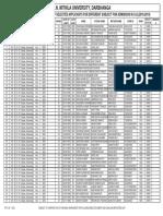 415_LNMU_MARIT_LISTR.pdf