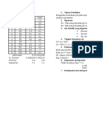 Tugas Biostat T-Dependent