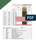 Timetable 3rd Sem