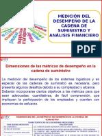 Medición Del Desempeño de La Cadena de Suministro y Análisis Financiero Sesion 4