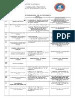 Cronograma Historia y Modelos de Teologia y Filosofia