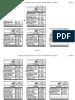 As Raspored Odbrane Seminarskog Rada 2016_17
