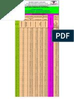 225164297-Tabla-Prestaciones-sociales-de-la-construccion-contrato-2013-2015.xls