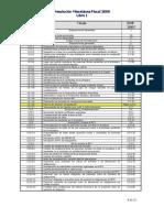 RESOLUCION MISCELANEA FISCAL 2008 INDICE 080613