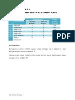 LK 2.1 Menentukan Sumbu Simetri Dan Simetri Putar