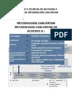 Metodos y Analisis de Datos en La Investigacion Accion
