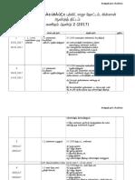 ஆண்டுத் திட்டம் -  கணிதம் ஆண்டு 2 -2015