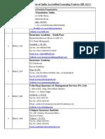 List of ALC