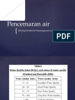 Pencemaran Air