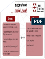 Método Lean Training