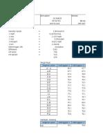Copy of Rimpul Evaluasi