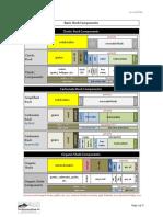RockComponents(1).pdf