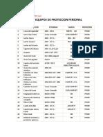 4.2 Listado de Equipos de Proteccion Personal