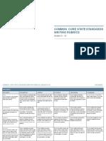 Common Core Rubrics_Gr9-10