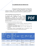 Ciclo de Elaboración de Proyectos