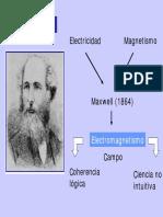 maxwell.pdf