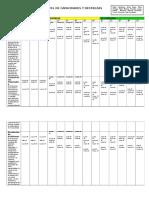 Cartel de Capacidades y Destrezas Matemática 2014u