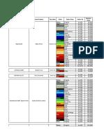 Price List MWP2