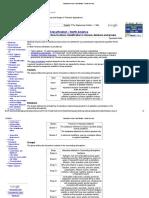Hazardous Areas Classification - North America