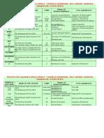 Statutory Returns Calendar 2