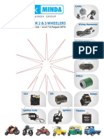 Minda Products Price List