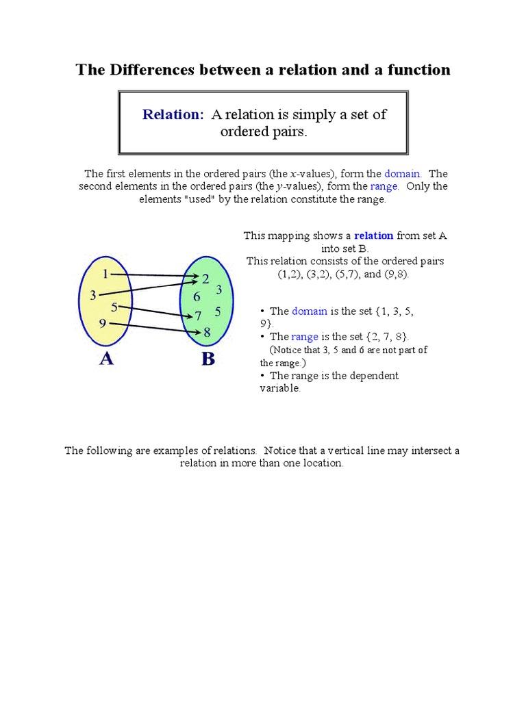 T shape maths coursework