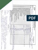 Crane Inspection Report