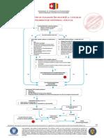 21-TraumatismVertebralCervical-1