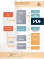 AF management.pdf