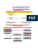 AlurPengelolaan.pdf