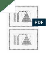 Tablas de Multimplicar ( Visual)