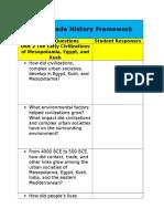 6th framework
