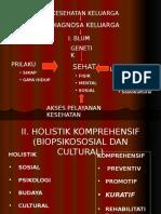 Resep Blok 7.ppt