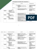 RPT Tingkatan 5 2014 Subjek Pendidikan Jasmani Kesihatan