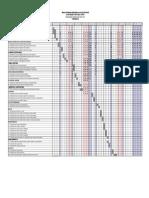 2017 Gantt Chart Form 2