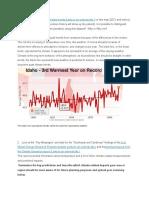 dataanalysisweatherandclimate
