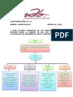 CUESTIONARIO TEMA 2 Biologia Molecular