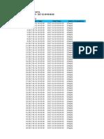 Query_3G_U900_KPI_CellLevel_20170109140842_1