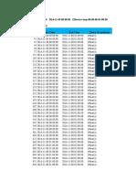 Query_Dung_RTWP U900 ZTE_(00h-05h 06-07-08_Nov)